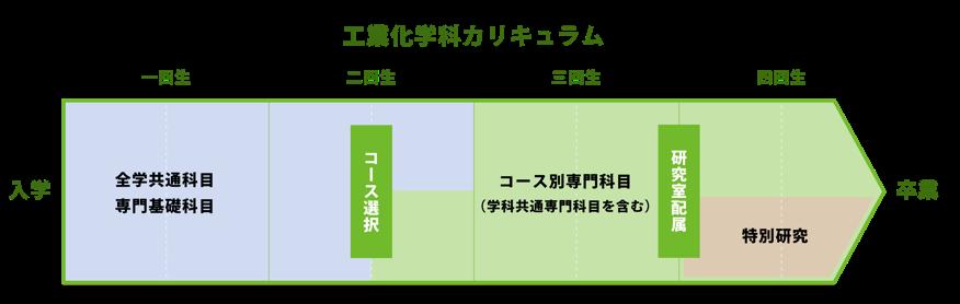 courseandcurriculum01.png